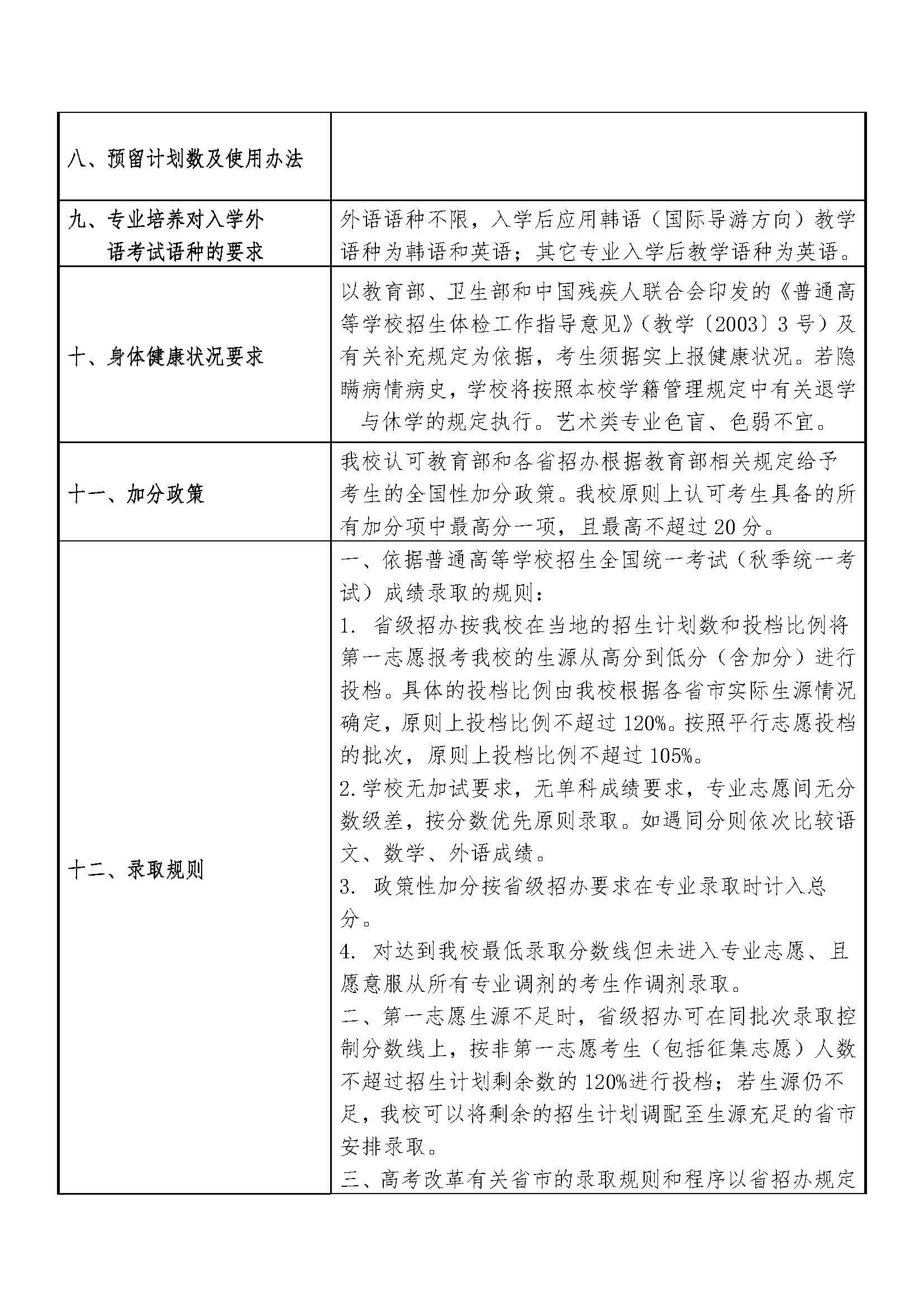 2020全国统考招生章程(正表)_页面_2.jpg
